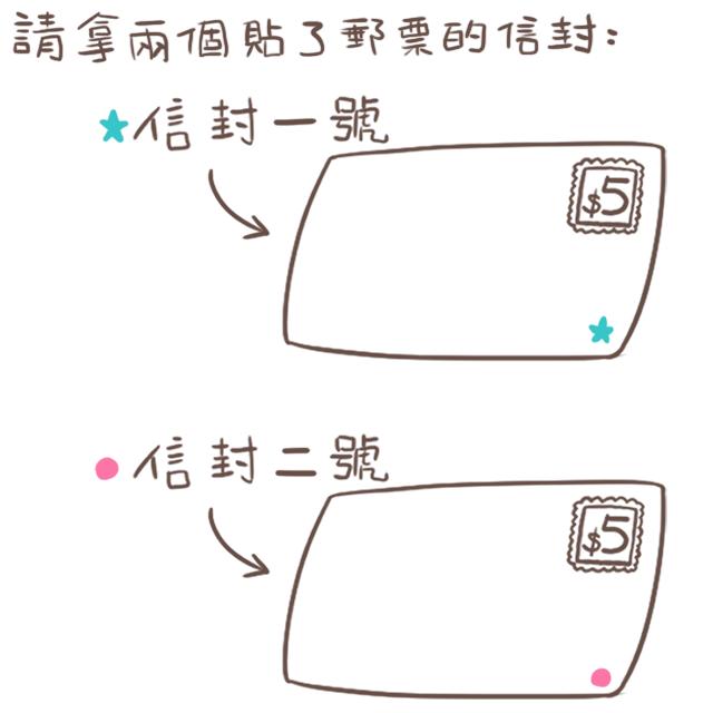 準備兩個貼了郵票的信封! 臺灣的話貼5元郵票就可以了,其他地方就請自己查囉XD